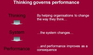 Thinking System Performance