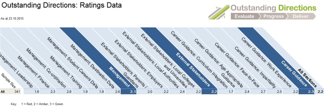 OS_ratings_data